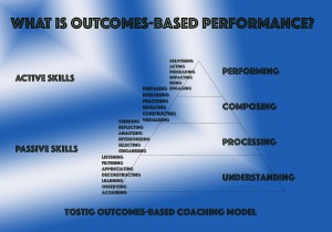 Outcomes-based coaching and learning