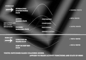 brain-waves-bw